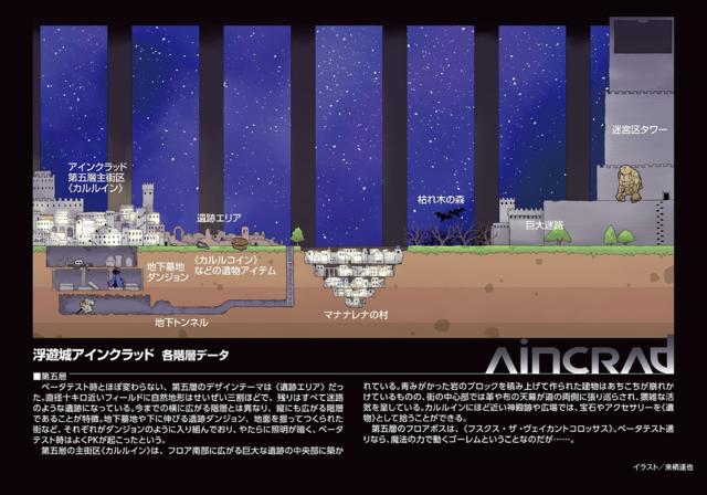 Цветные илюстарции к прогресиву карта пятого этажа